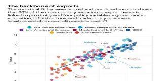 Caribbean News Global imf_exports-324x160 Home