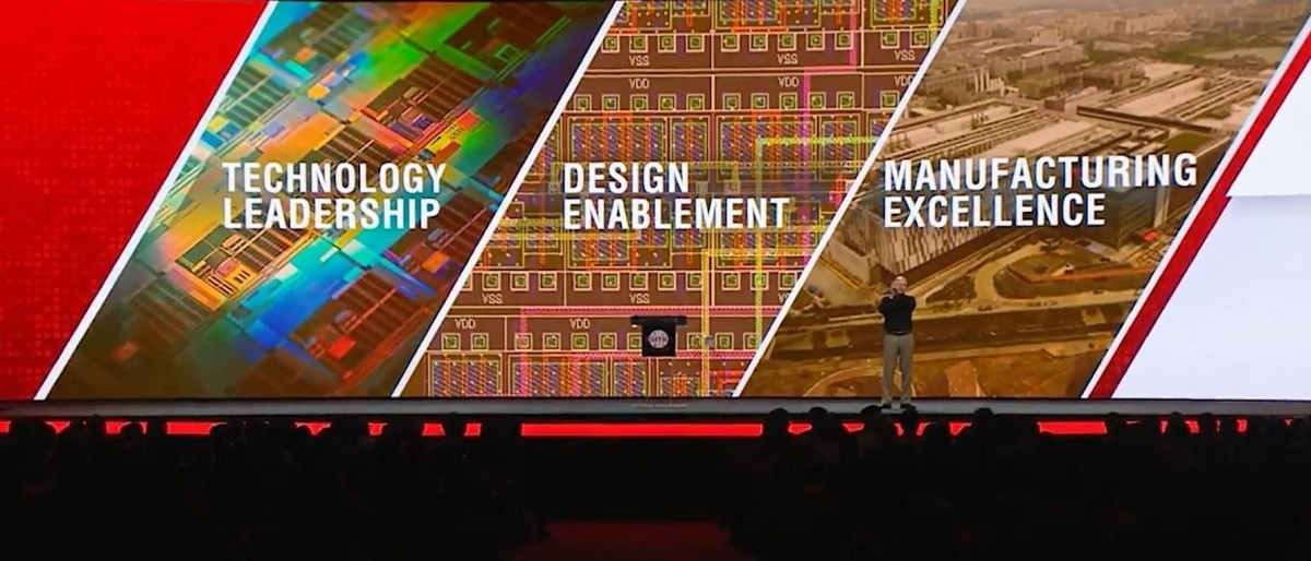 Caribbean News Global tsmc_in Taiwan sophisticated semiconductor industry dominates global supply